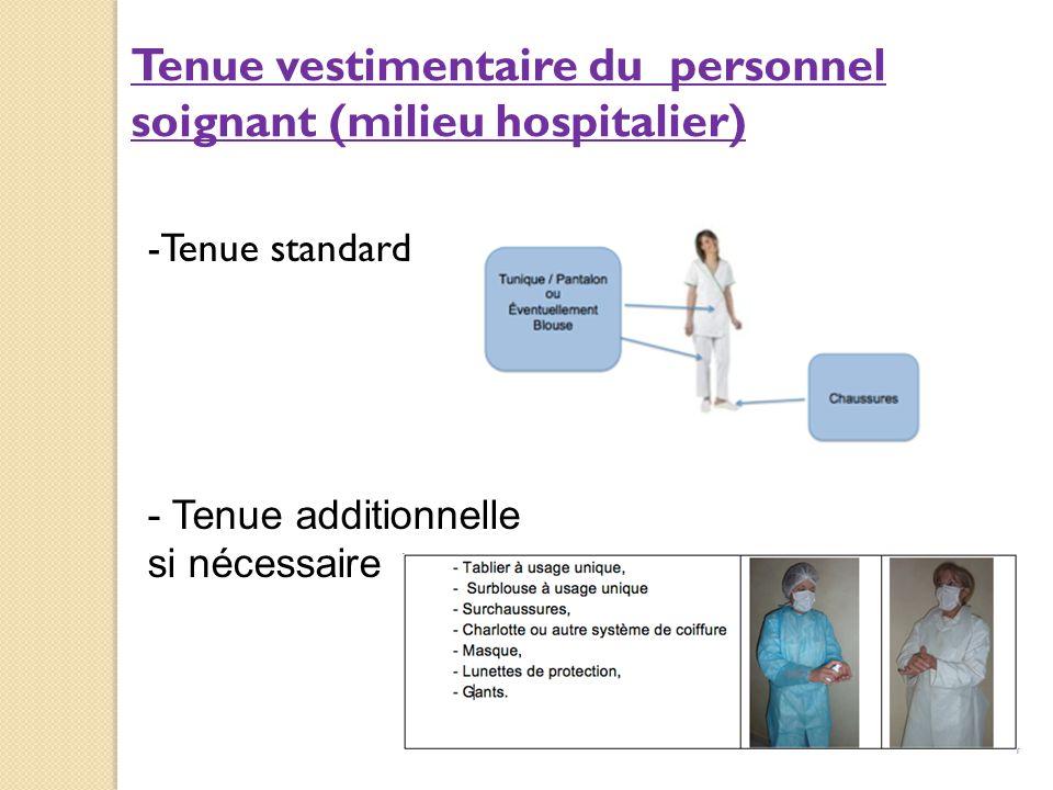 Tenue vestimentaire du personnel soignant (milieu hospitalier) -Tenue standard - Tenue additionnelle si nécessaire