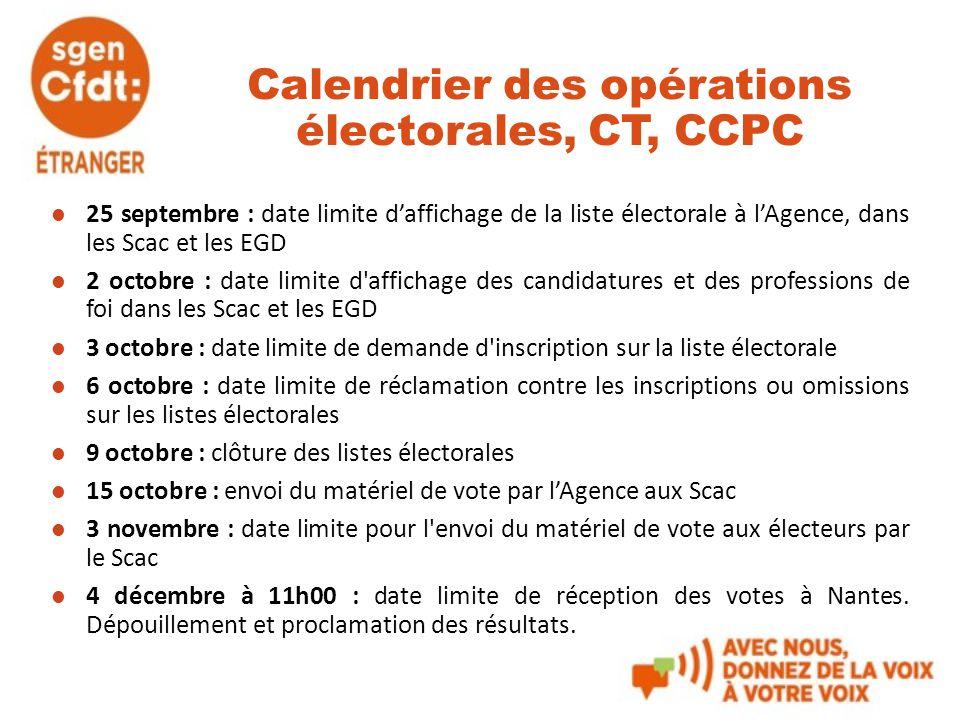 Calendrier des opérations électorales, CT, CCPC 25 septembre : date limite d'affichage de la liste électorale à l'Agence, dans les Scac et les EGD 2 o