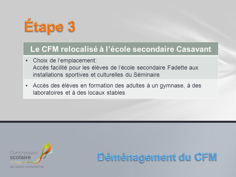 Le CFM relocalisé à l'école secondaire Casavant Choix de l'emplacement: Accès facilité pour les élèves de l'école secondaire Fadette aux installations