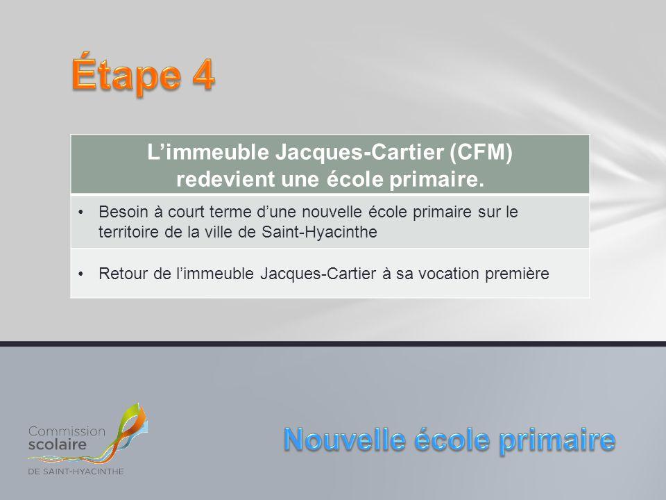 L'immeuble Jacques-Cartier (CFM) redevient une école primaire. Besoin à court terme d'une nouvelle école primaire sur le territoire de la ville de Sai