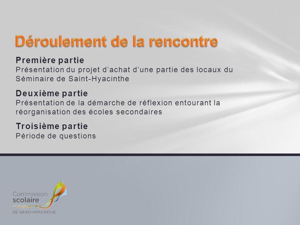 Première partie Présentation du projet d'achat d'une partie des locaux du Séminaire de Saint-Hyacinthe Deuxième partie Présentation de la démarche de