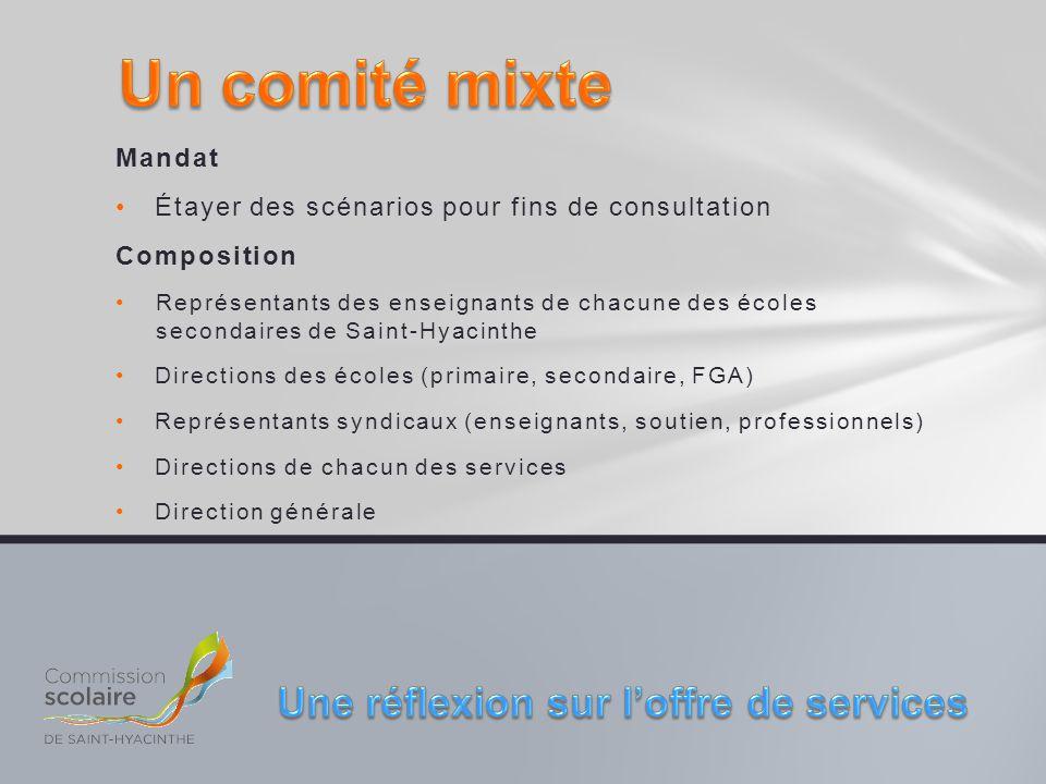 Mandat Étayer des scénarios pour fins de consultation Composition Représentants des enseignants de chacune des écoles secondaires de Saint-Hyacinthe D