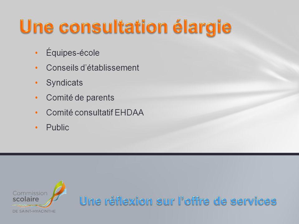 Équipes-école Conseils d'établissement Syndicats Comité de parents Comité consultatif EHDAA Public