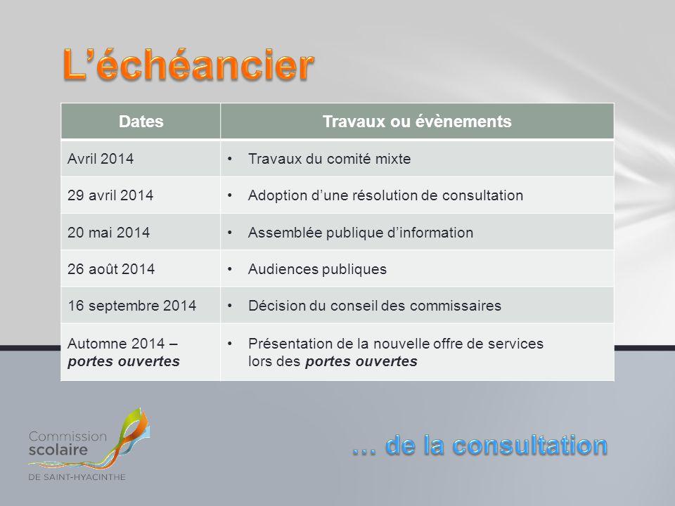 DatesTravaux ou évènements Avril 2014Travaux du comité mixte 29 avril 2014Adoption d'une résolution de consultation 20 mai 2014Assemblée publique d'in