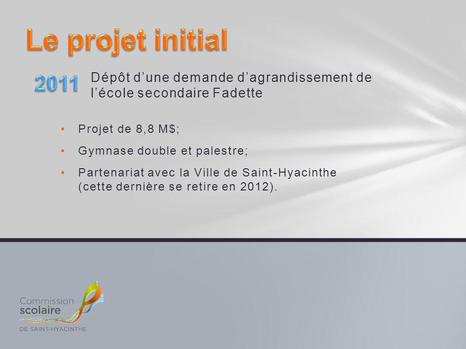 Dépôt d'une demande d'agrandissement de l'école secondaire Fadette Projet de 8,8 M$; Gymnase double et palestre; Partenariat avec la Ville de Saint-Hy