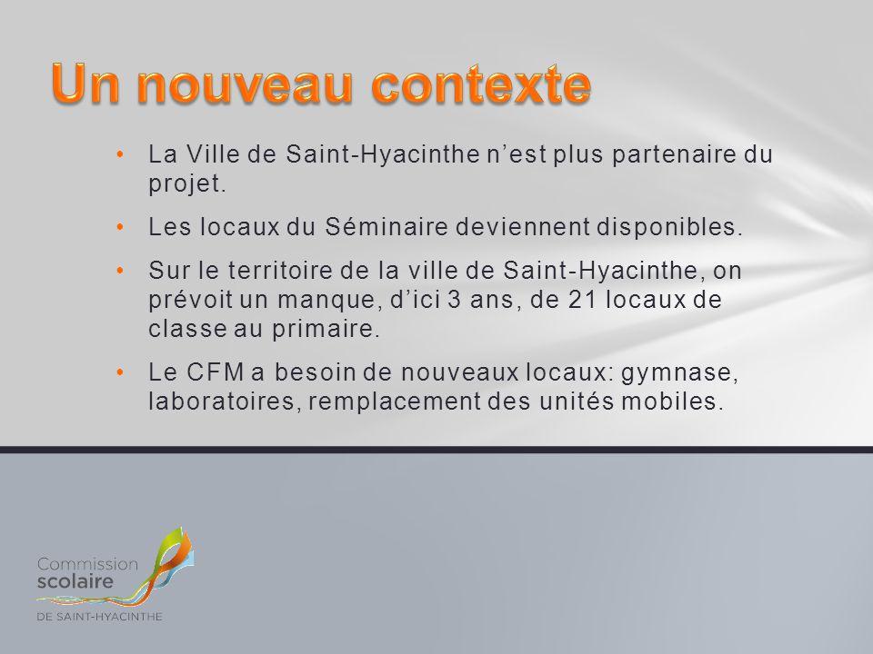 La Ville de Saint-Hyacinthe n'est plus partenaire du projet. Les locaux du Séminaire deviennent disponibles. Sur le territoire de la ville de Saint-Hy
