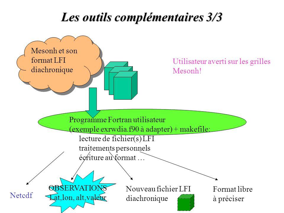 Les outils complémentaires 3/3 Mesonh et son format LFI diachronique OBSERVATIONS Lat,lon, alt,valeur Netcdf Nouveau fichier LFI diachronique Format l