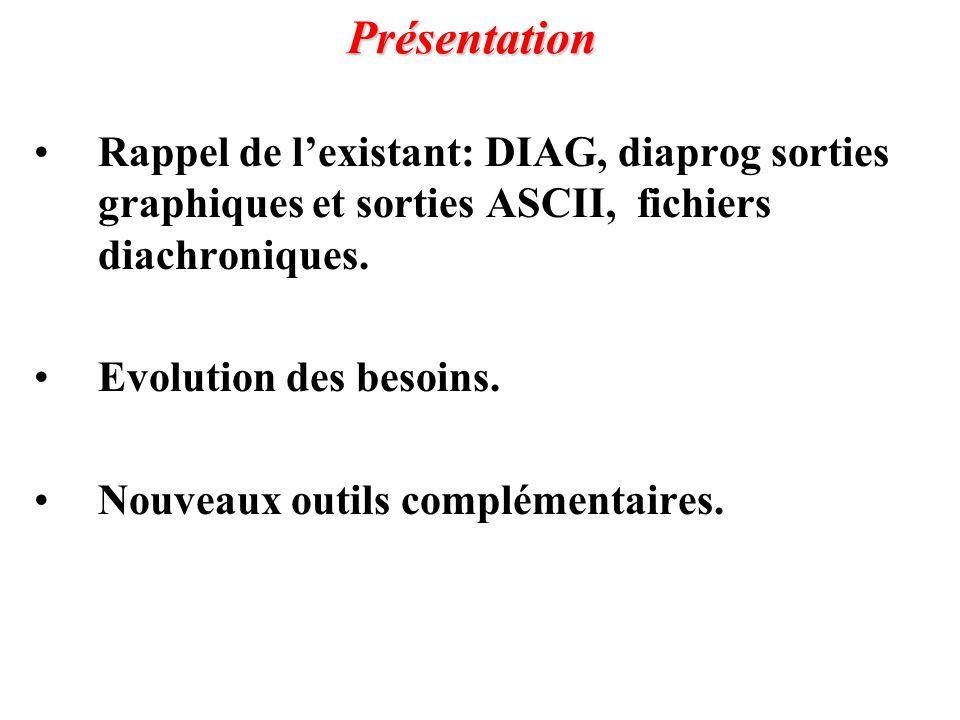 Présentation Rappel de l'existant: DIAG, diaprog sorties graphiques et sorties ASCII, fichiers diachroniques. Evolution des besoins. Nouveaux outils c