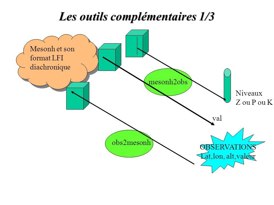 Les outils complémentaires 1/3 Mesonh et son format LFI diachronique OBSERVATIONS Lat,lon, alt,valeur mesonh2obs obs2mesonh val Niveaux Z ou P ou K