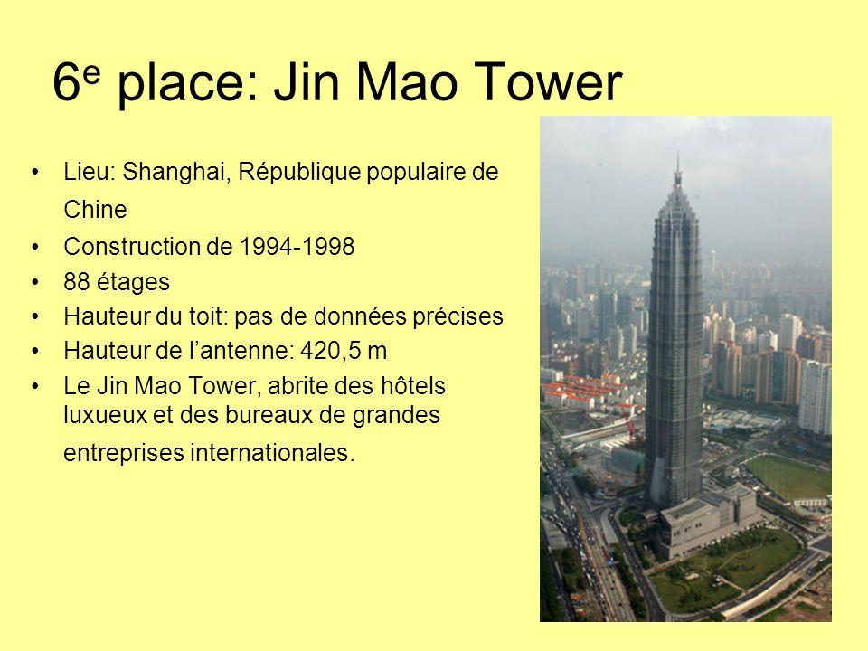 6 e place: Jin Mao Tower Lieu: Shanghai, République populaire de Chine Construction de 1994-1998 88 étages Hauteur du toit: pas de données précises Hauteur de l'antenne: 420,5 m Le Jin Mao Tower, abrite des hôtels luxueux et des bureaux de grandes entreprises internationales.