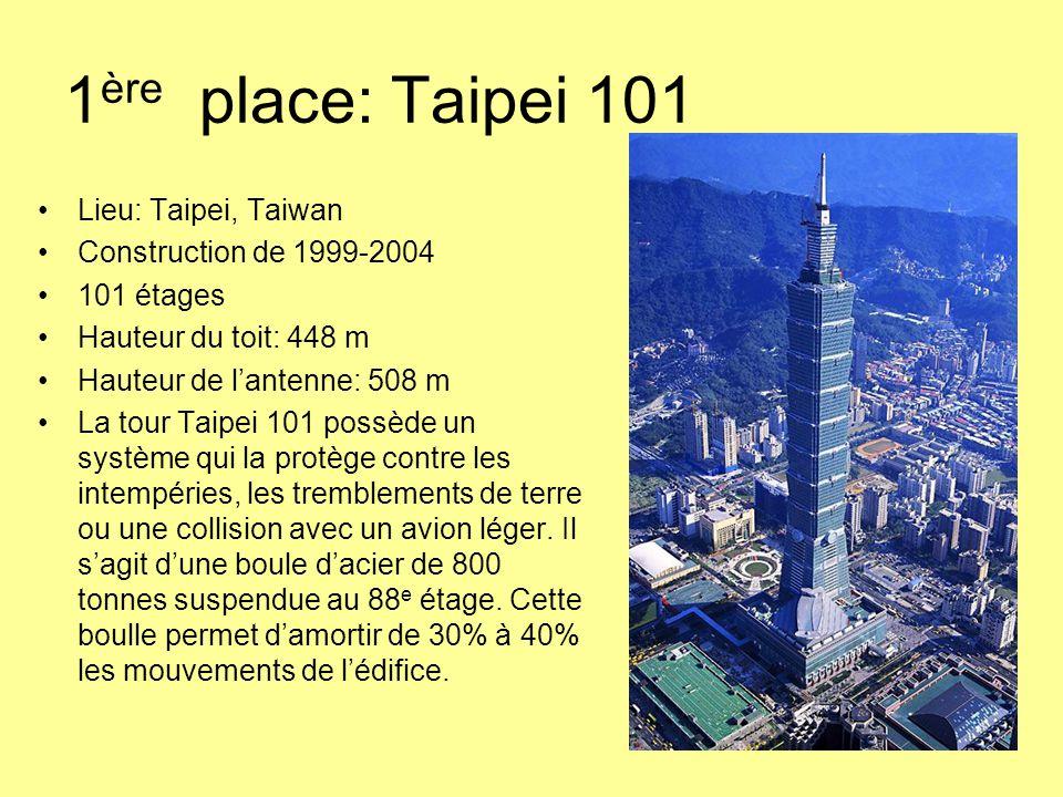 1 ère place: Taipei 101 Lieu: Taipei, Taiwan Construction de 1999-2004 101 étages Hauteur du toit: 448 m Hauteur de l'antenne: 508 m La tour Taipei 101 possède un système qui la protège contre les intempéries, les tremblements de terre ou une collision avec un avion léger.