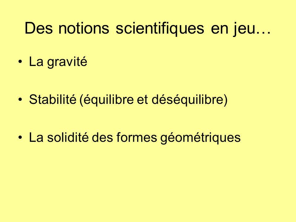 Des notions scientifiques en jeu… La gravité Stabilité (équilibre et déséquilibre) La solidité des formes géométriques