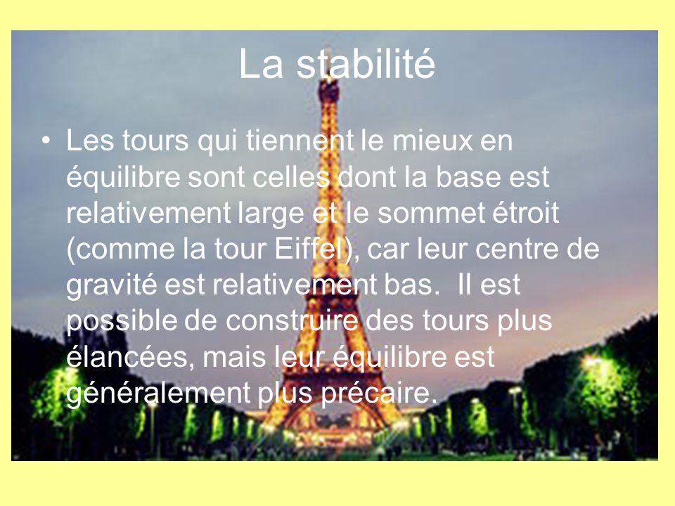 La stabilité Les tours qui tiennent le mieux en équilibre sont celles dont la base est relativement large et le sommet étroit (comme la tour Eiffel), car leur centre de gravité est relativement bas.