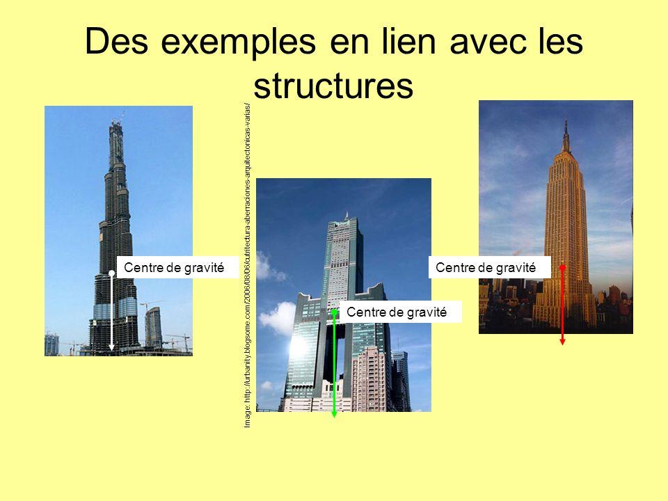 Des exemples en lien avec les structures Image: http://urbanity.blogsome.com/2006/08/06/cutritectura-aberraciones-arquitectonicas-varias/ Centre de gravité
