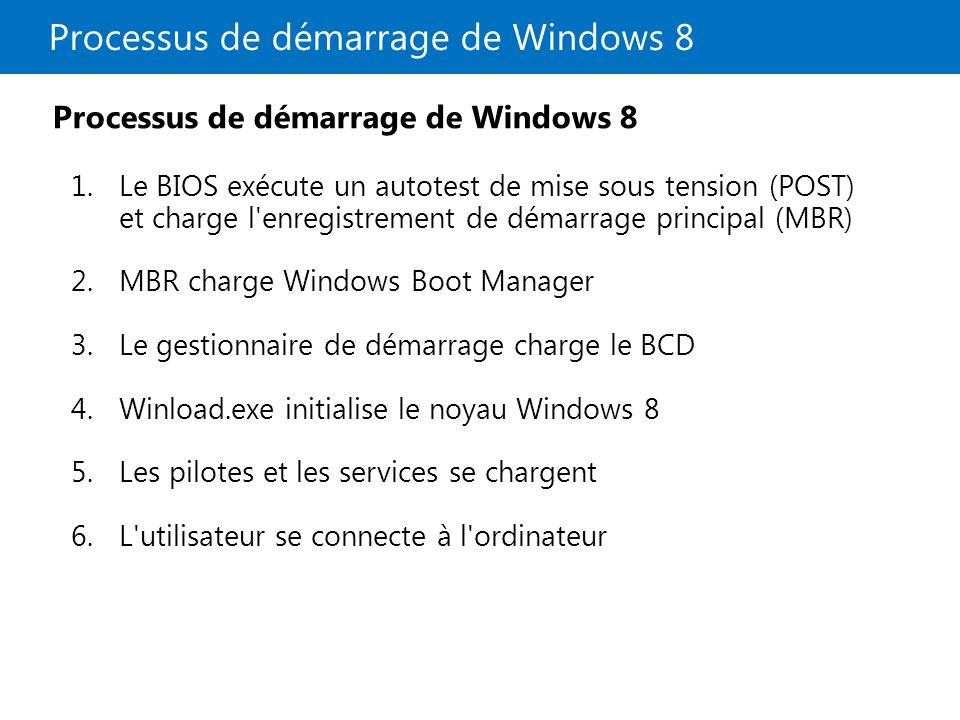 Processus de démarrage de Windows 8 1.Le BIOS exécute un autotest de mise sous tension (POST) et charge l enregistrement de démarrage principal (MBR) 2.MBR charge Windows Boot Manager 3.Le gestionnaire de démarrage charge le BCD 4.Winload.exe initialise le noyau Windows 8 5.Les pilotes et les services se chargent 6.L utilisateur se connecte à l ordinateur