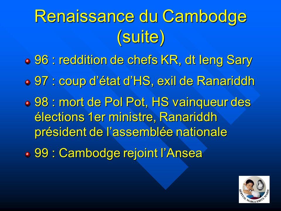 Renaissance du Cambodge (suite) 96 : reddition de chefs KR, dt Ieng Sary 97 : coup d'état d'HS, exil de Ranariddh 98 : mort de Pol Pot, HS vainqueur d
