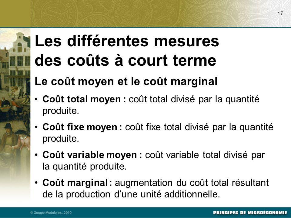 Le coût moyen et le coût marginal Coût total moyen : coût total divisé par la quantité produite.