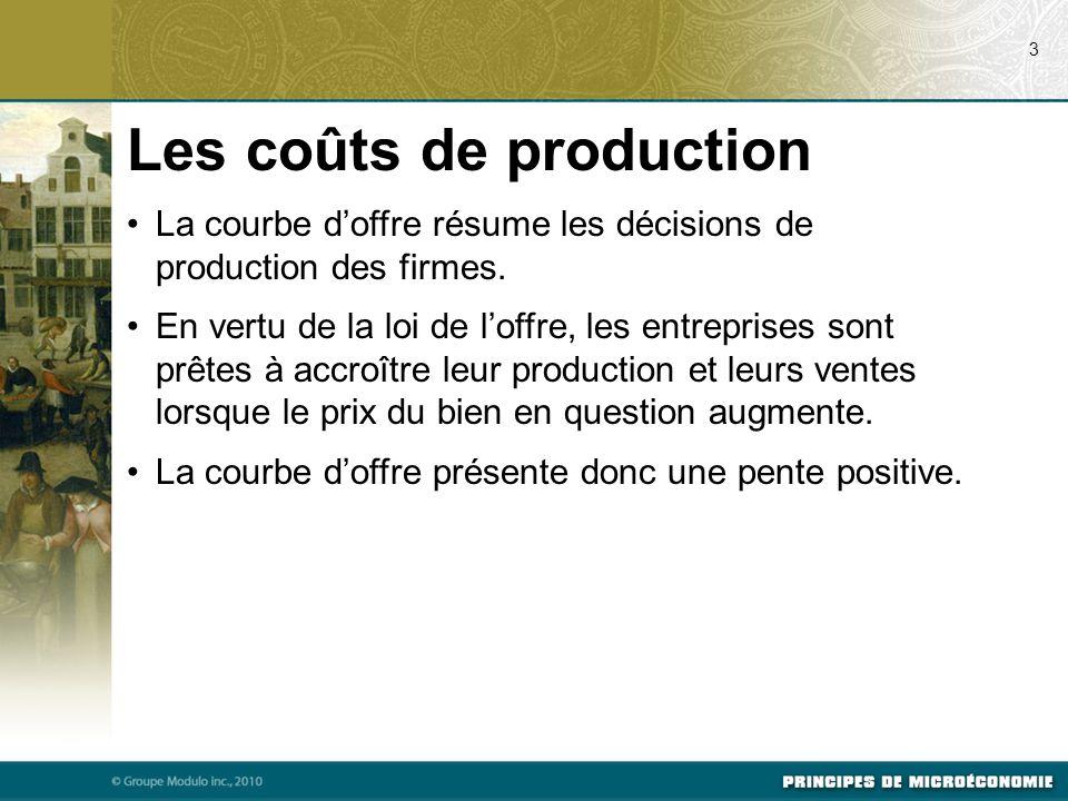 Les coûts de production La courbe d'offre résume les décisions de production des firmes.