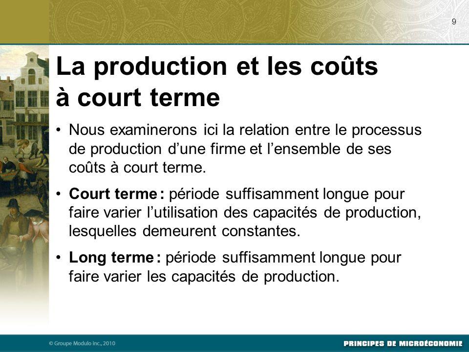 La fonction de production Fonction de production : relation entre la production d'un bien et la quantité de facteurs de production utilisés.