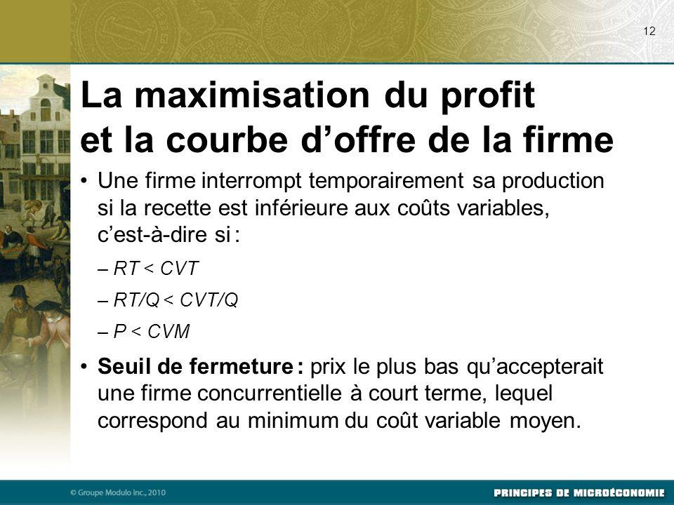 Une firme interrompt temporairement sa production si la recette est inférieure aux coûts variables, c'est-à-dire si : – RT < CVT – RT/Q < CVT/Q – P <