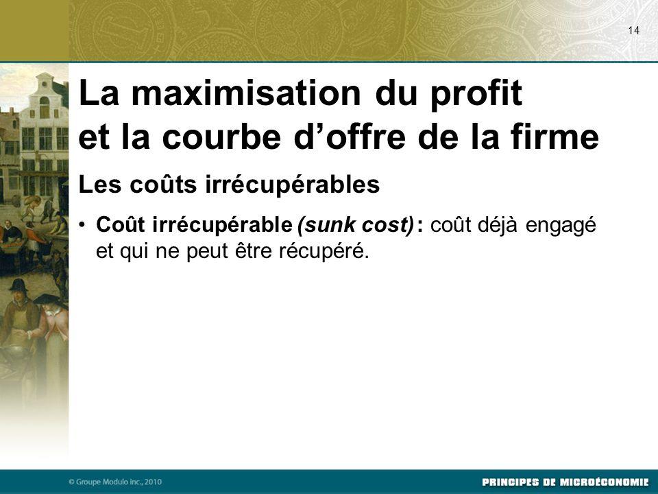 Les coûts irrécupérables Coût irrécupérable (sunk cost) : coût déjà engagé et qui ne peut être récupéré. 14 La maximisation du profit et la courbe d'o