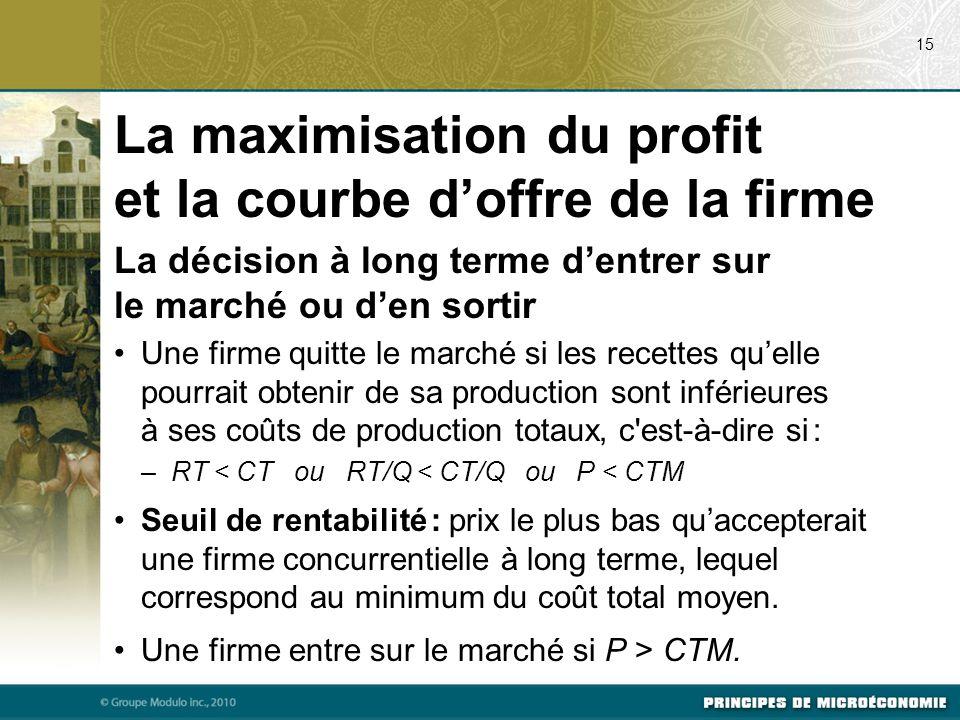 La décision à long terme d'entrer sur le marché ou d'en sortir Une firme quitte le marché si les recettes qu'elle pourrait obtenir de sa production sont inférieures à ses coûts de production totaux, c est-à-dire si : –RT < CT ou RT/Q < CT/Q ou P < CTM Seuil de rentabilité : prix le plus bas qu'accepterait une firme concurrentielle à long terme, lequel correspond au minimum du coût total moyen.