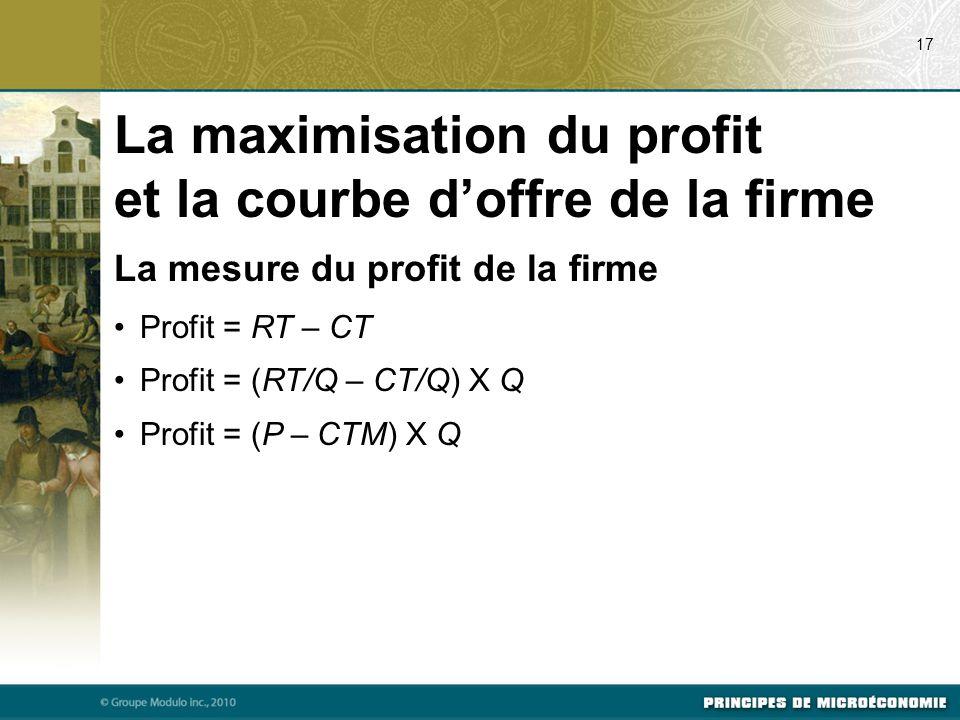 La mesure du profit de la firme Profit = RT – CT Profit = (RT/Q – CT/Q) X Q Profit = (P – CTM) X Q 17 La maximisation du profit et la courbe d'offre d