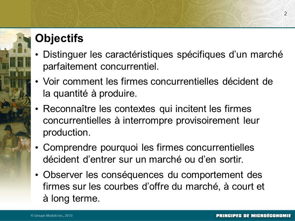 Objectifs 2 Distinguer les caractéristiques spécifiques d'un marché parfaitement concurrentiel. Voir comment les firmes concurrentielles décident de l