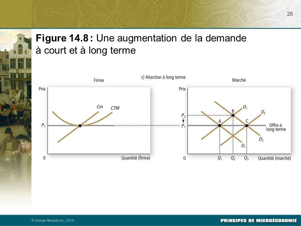 26 Figure 14.8 : Une augmentation de la demande à court et à long terme