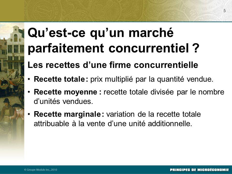 Les recettes d'une firme concurrentielle Recette totale : prix multiplié par la quantité vendue.