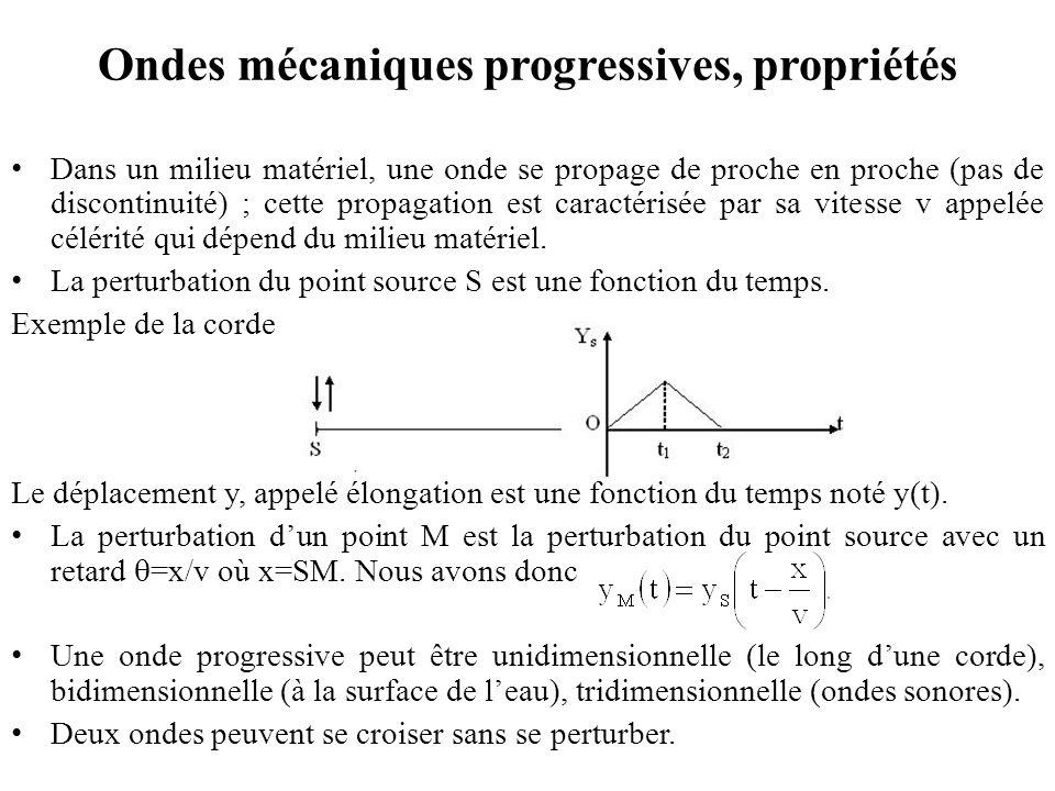 Une onde progressive est périodique si la perturbation de la source est reproduite à intervalles de temps égaux (vibration).