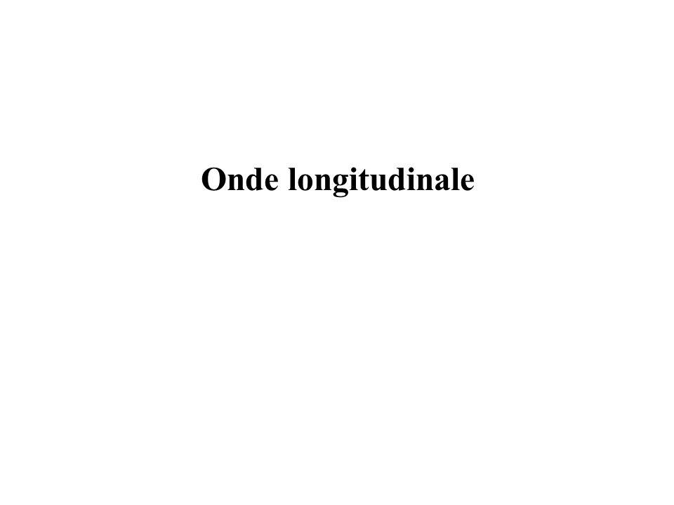Passage du discontinu au continu Les équations de Lagrange nous donne : On obtient facilement