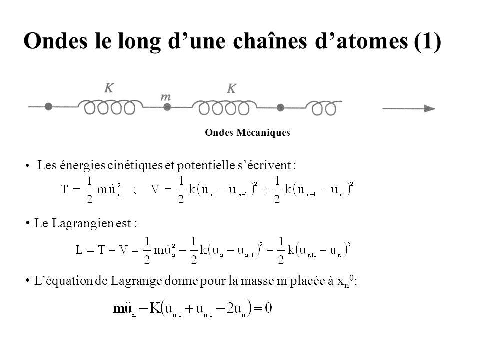 Ondes le long d'une chaînes d'atomes (2) Il existe des ondes longitudinales de pulsation  et de vecteur d'onde qui se propagent le long de la chaîne sans atténuation et qui ont la forme en notation complexe : avec Les équations donnent