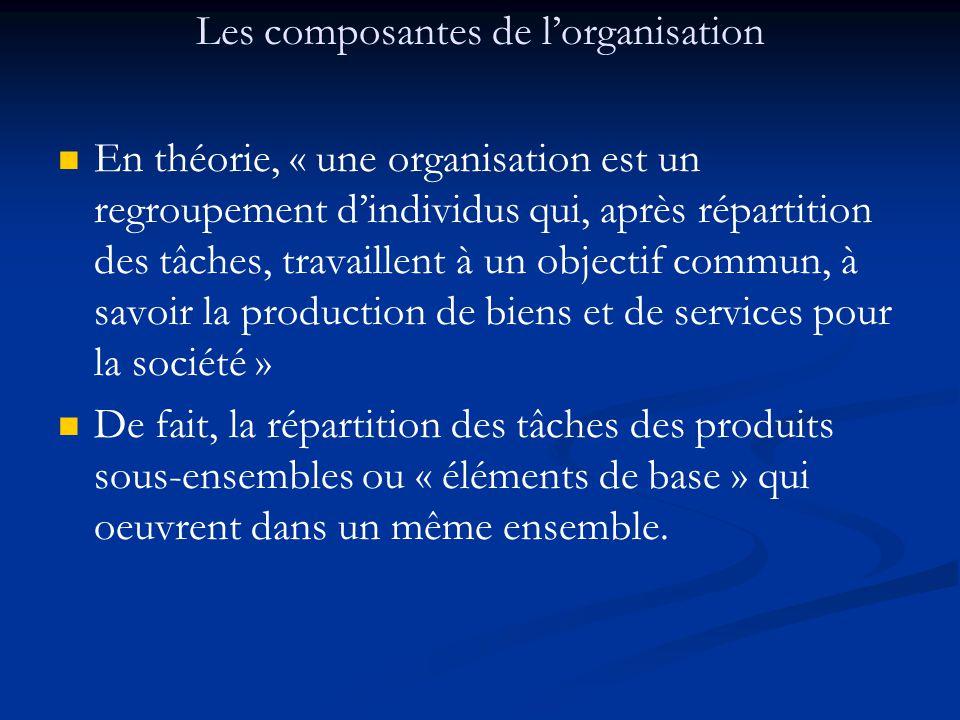 Les composantes de l'organisation En théorie, « une organisation est un regroupement d'individus qui, après répartition des tâches, travaillent à un objectif commun, à savoir la production de biens et de services pour la société » De fait, la répartition des tâches des produits sous-ensembles ou « éléments de base » qui oeuvrent dans un même ensemble.