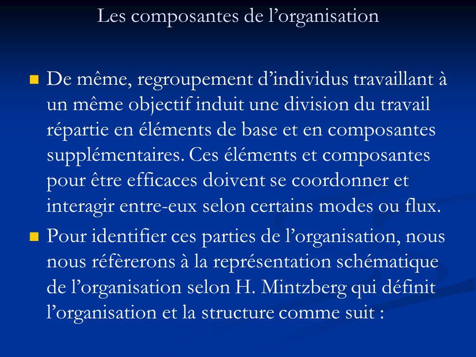 Les composantes de l'organisation De même, regroupement d'individus travaillant à un même objectif induit une division du travail répartie en éléments de base et en composantes supplémentaires.