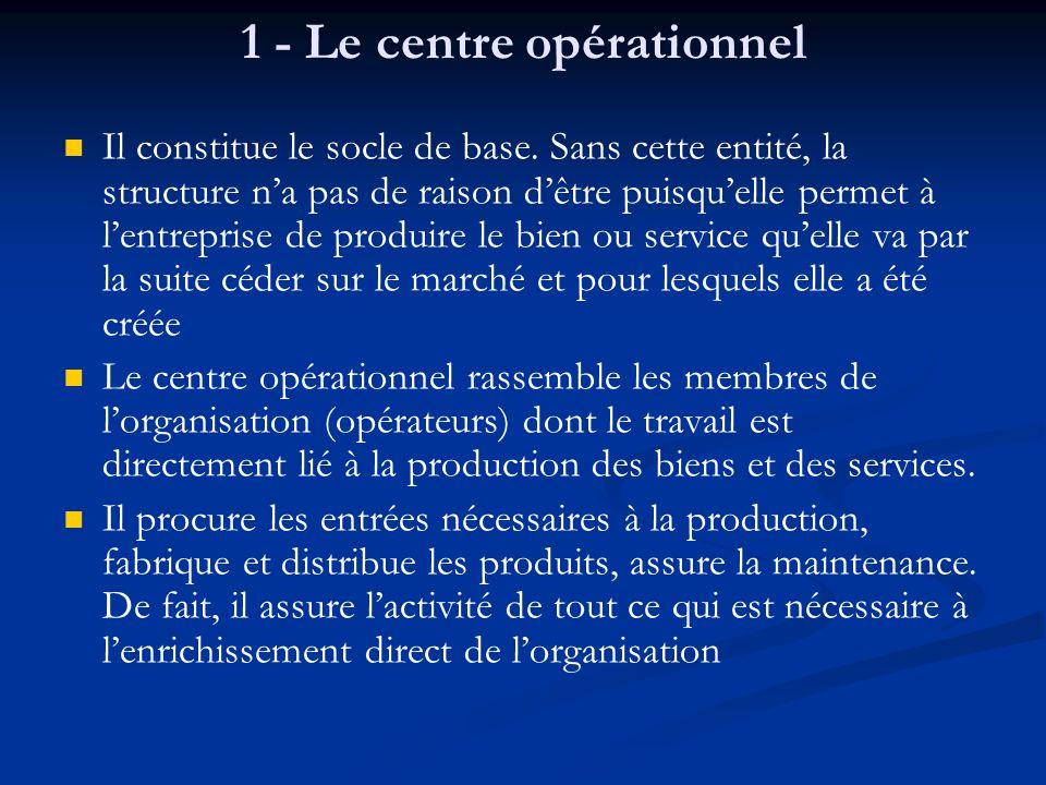 1 - Le centre opérationnel Il constitue le socle de base. Sans cette entité, la structure n'a pas de raison d'être puisqu'elle permet à l'entreprise d