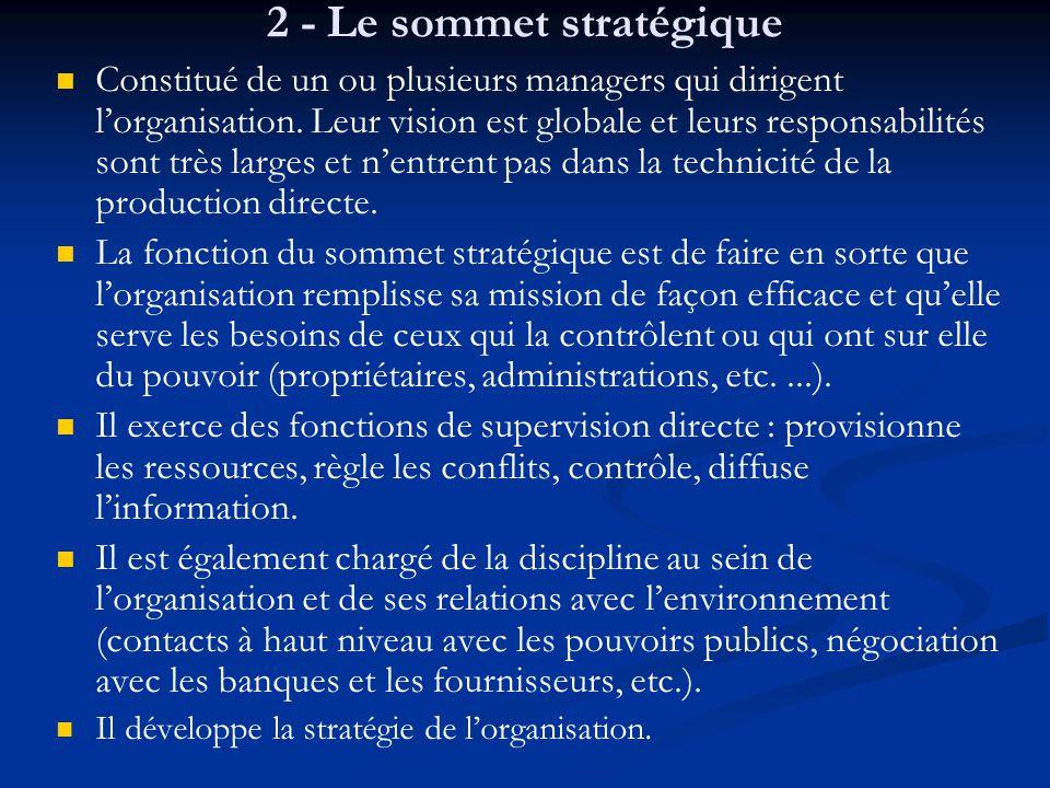 2 - Le sommet stratégique Constitué de un ou plusieurs managers qui dirigent l'organisation. Leur vision est globale et leurs responsabilités sont trè