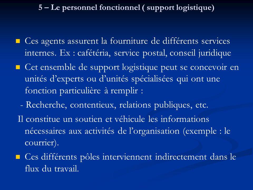 5 – Le personnel fonctionnel ( support logistique) Ces agents assurent la fourniture de différents services internes. Ex : cafétéria, service postal,