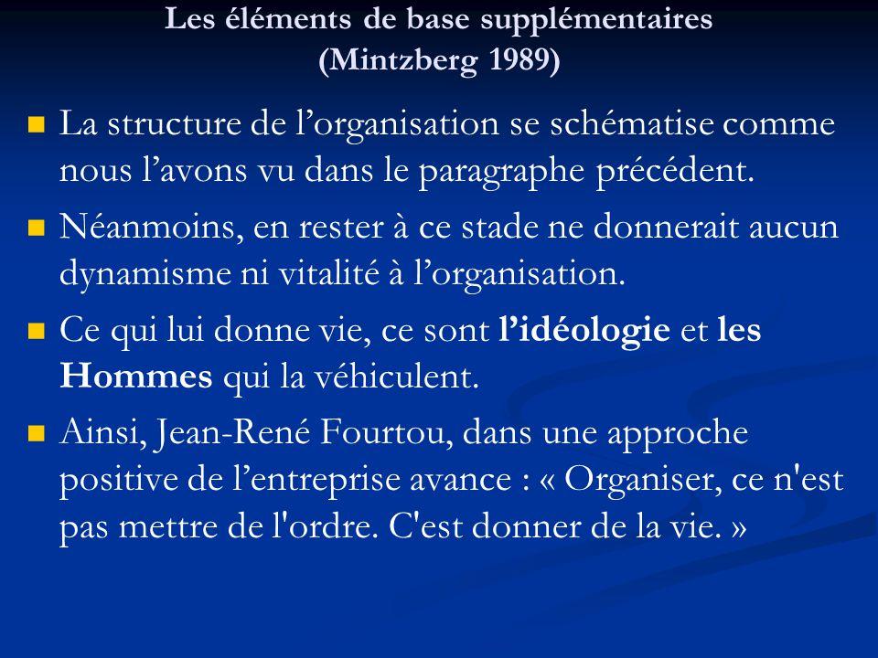 Les éléments de base supplémentaires (Mintzberg 1989) La structure de l'organisation se schématise comme nous l'avons vu dans le paragraphe précédent.