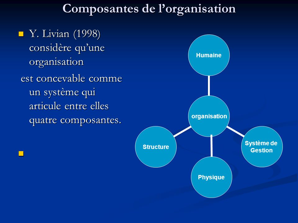 Composantes de l'organisation Y. Livian (1998) considère qu'une organisation Y. Livian (1998) considère qu'une organisation est concevable comme un sy