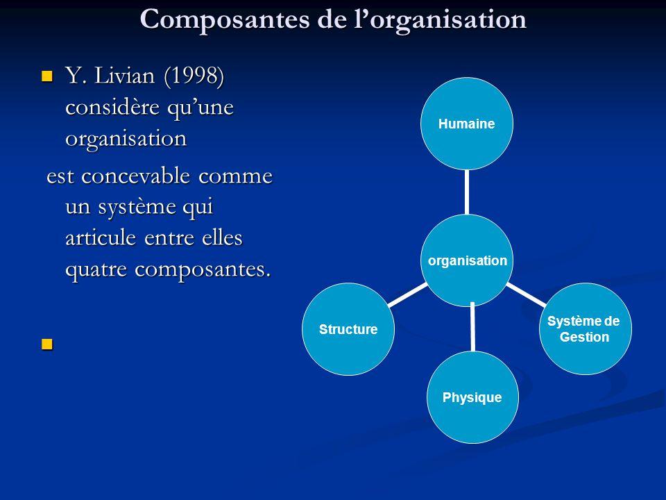 Composantes de l'organisation Y.Livian (1998) considère qu'une organisation Y.