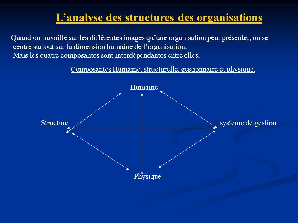 L'analyse des structures des organisations Quand on travaille sur les différentes images qu'une organisation peut présenter, on se centre surtout sur la dimension humaine de l'organisation.