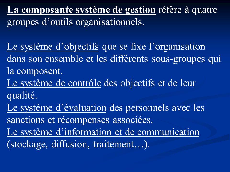 La composante système de gestion réfère à quatre groupes d'outils organisationnels. Le système d'objectifs que se fixe l'organisation dans son ensembl
