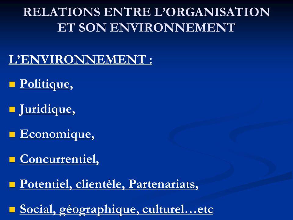 RELATIONS ENTRE L'ORGANISATION ET SON ENVIRONNEMENT L'ENVIRONNEMENT : Politique, Juridique, Economique, Concurrentiel, Potentiel, clientèle, Partenariats, Social, géographique, culturel…etc