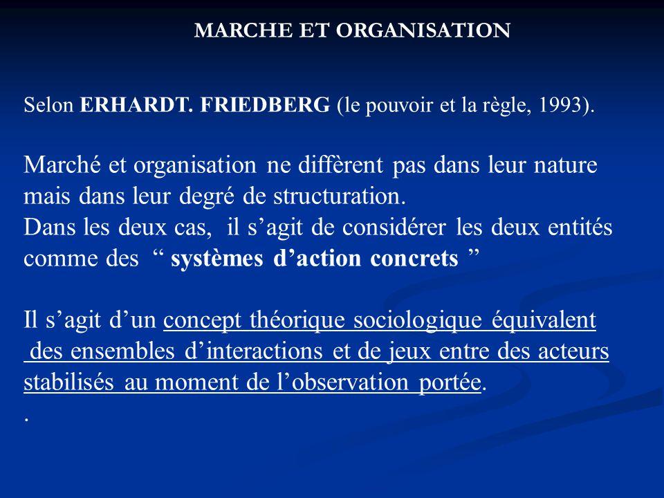 Selon ERHARDT. FRIEDBERG (le pouvoir et la règle, 1993). Marché et organisation ne diffèrent pas dans leur nature mais dans leur degré de structuratio