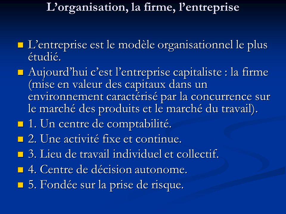L'organisation, la firme, l'entreprise L'entreprise est le modèle organisationnel le plus étudié. L'entreprise est le modèle organisationnel le plus é