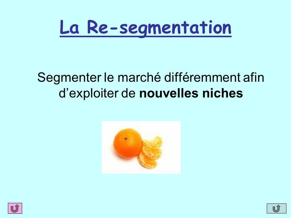 La Re-segmentation Segmenter le marché différemment afin d'exploiter de nouvelles niches