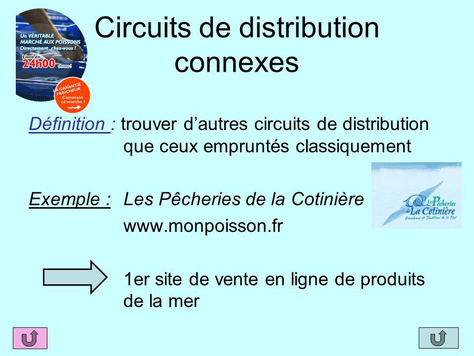 Circuits de distribution connexes Définition : trouver d'autres circuits de distribution que ceux empruntés classiquement Exemple : Les Pêcheries de l