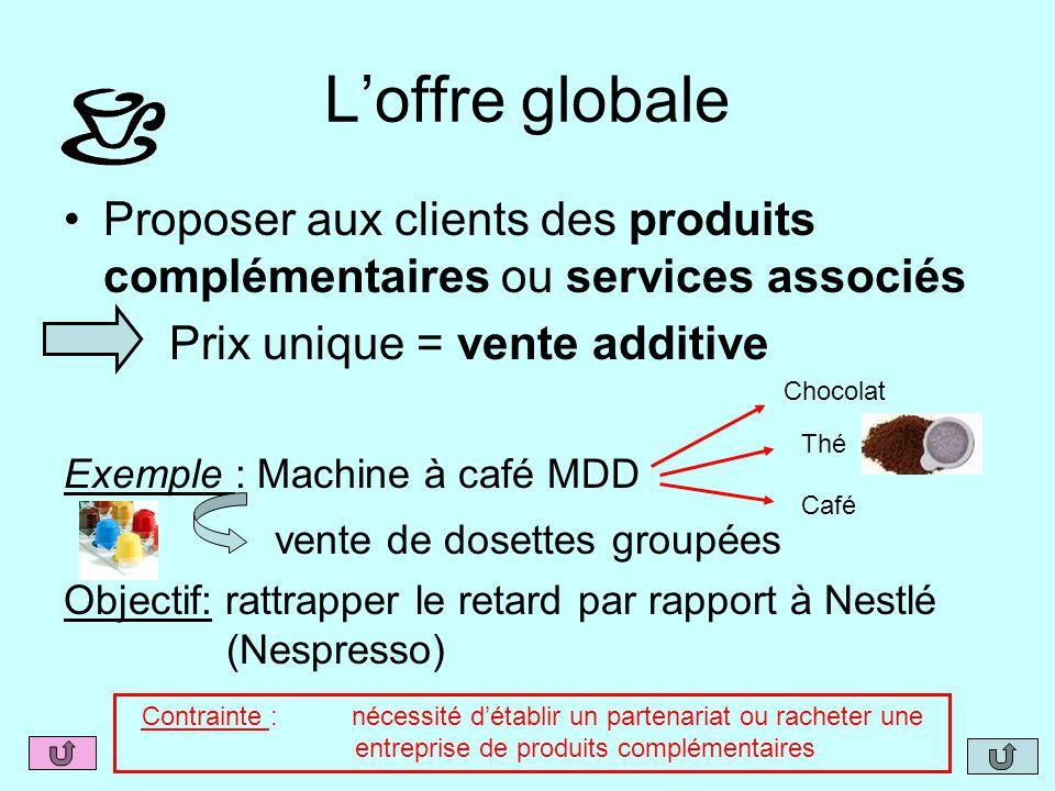 L'offre globale Proposer aux clients des produits complémentaires ou services associés Prix unique = vente additive Exemple : Machine à café MDD vente