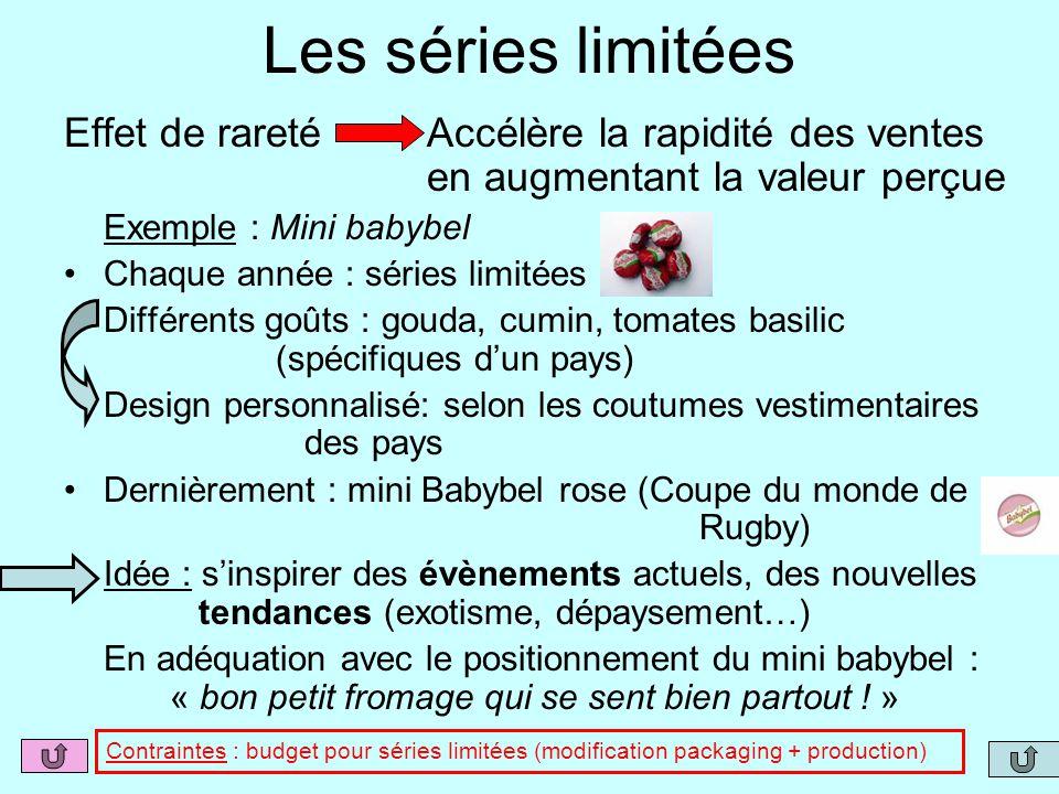 Les séries limitées Effet de rareté Accélère la rapidité des ventes en augmentant la valeur perçue Exemple : Mini babybel Chaque année : séries limité